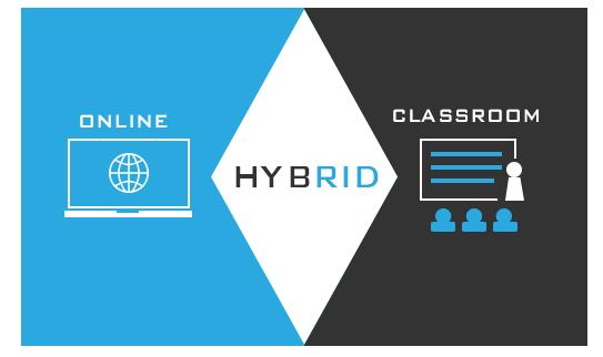 Hybrid Courses